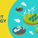 SMART ENERGY: DEFINITION AND DEVELOPMENT
